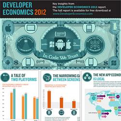 DE12_infographic_thumb