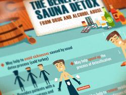 SaunaDetox_thumb_sounas