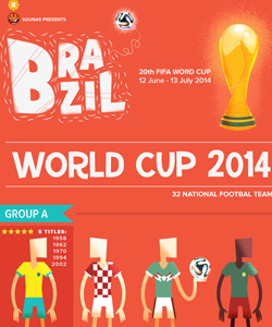 WorldCup2014_thumb_sounas