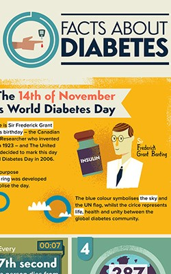DiabetesFacts_thumb_sounas